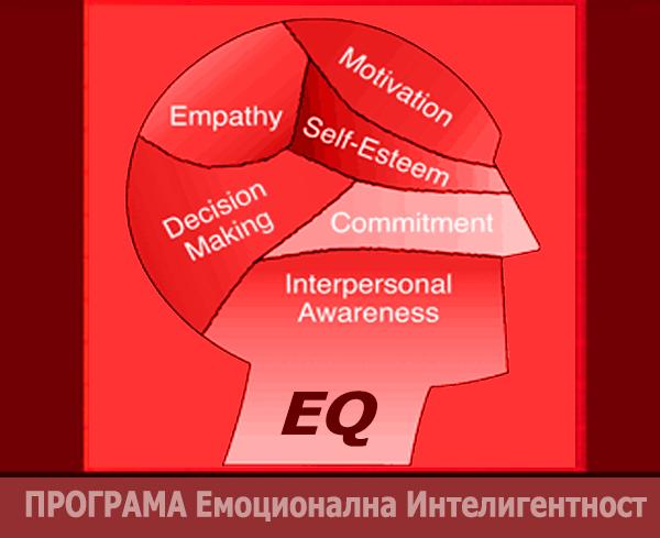 От IQ към EQ